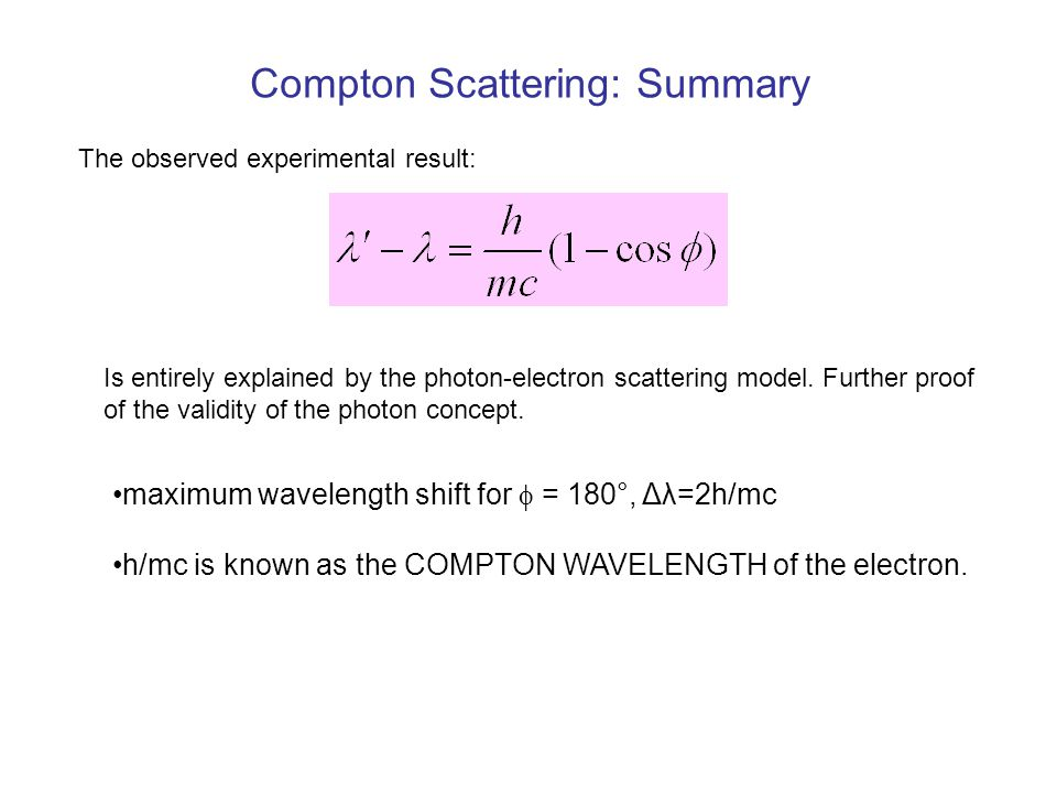 Compton Scattering: Summary