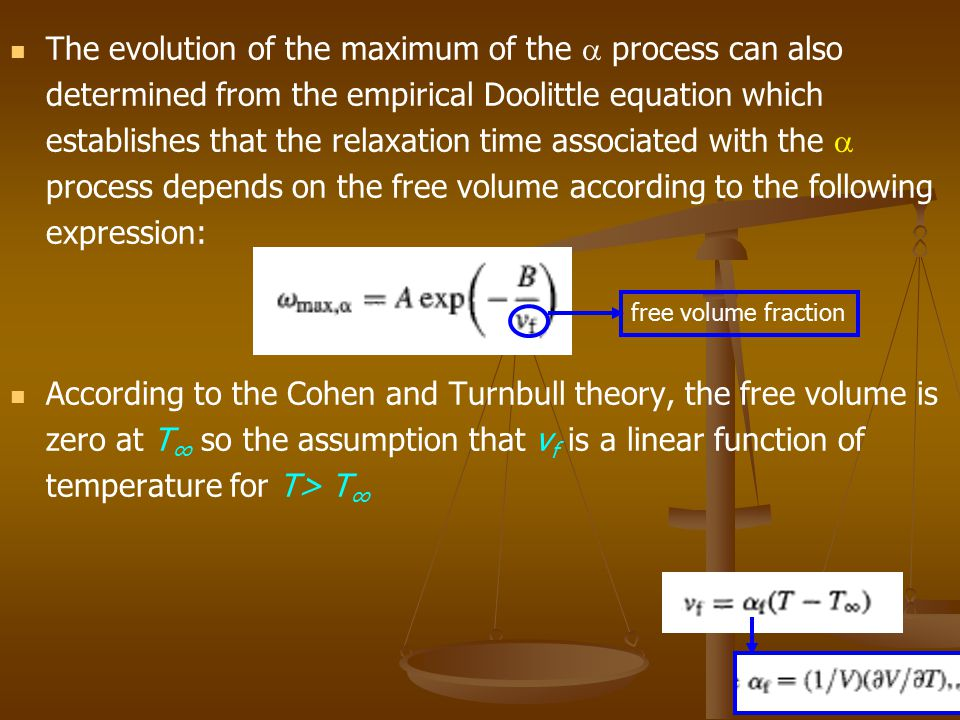 The evolution of the maximum of the  process can also determined from the empirical Doolittle equation which establishes that the relaxation time associated with the  process depends on the free volume according to the following expression: