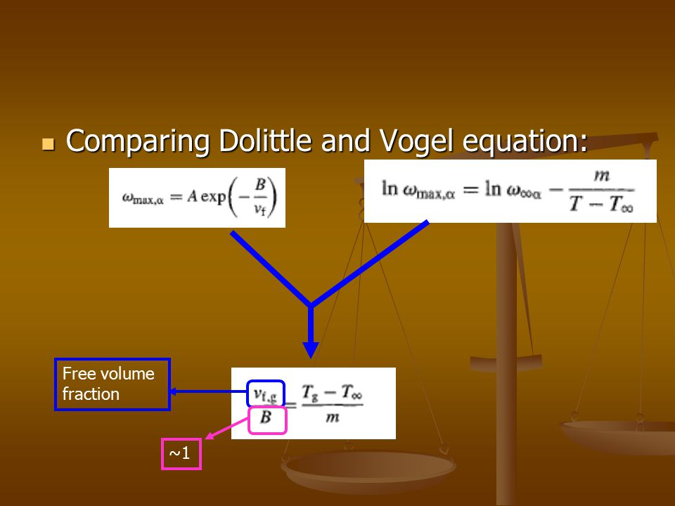 Comparing Dolittle and Vogel equation: