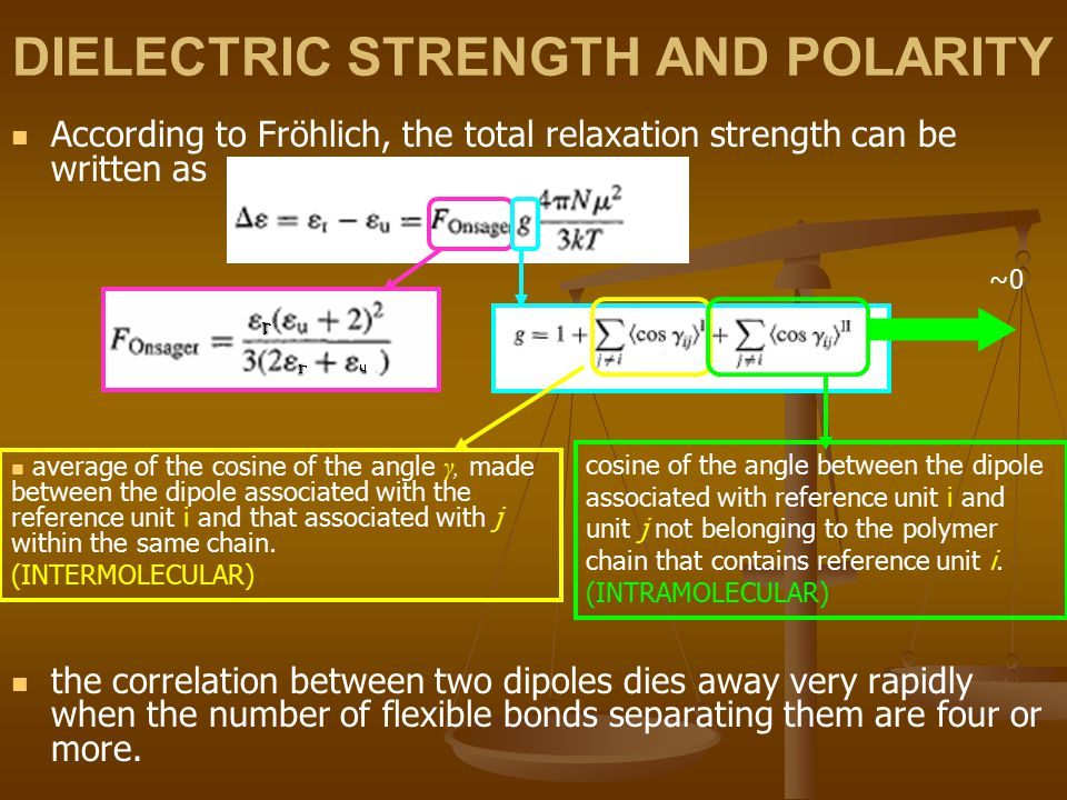 DIELECTRIC STRENGTH AND POLARITY