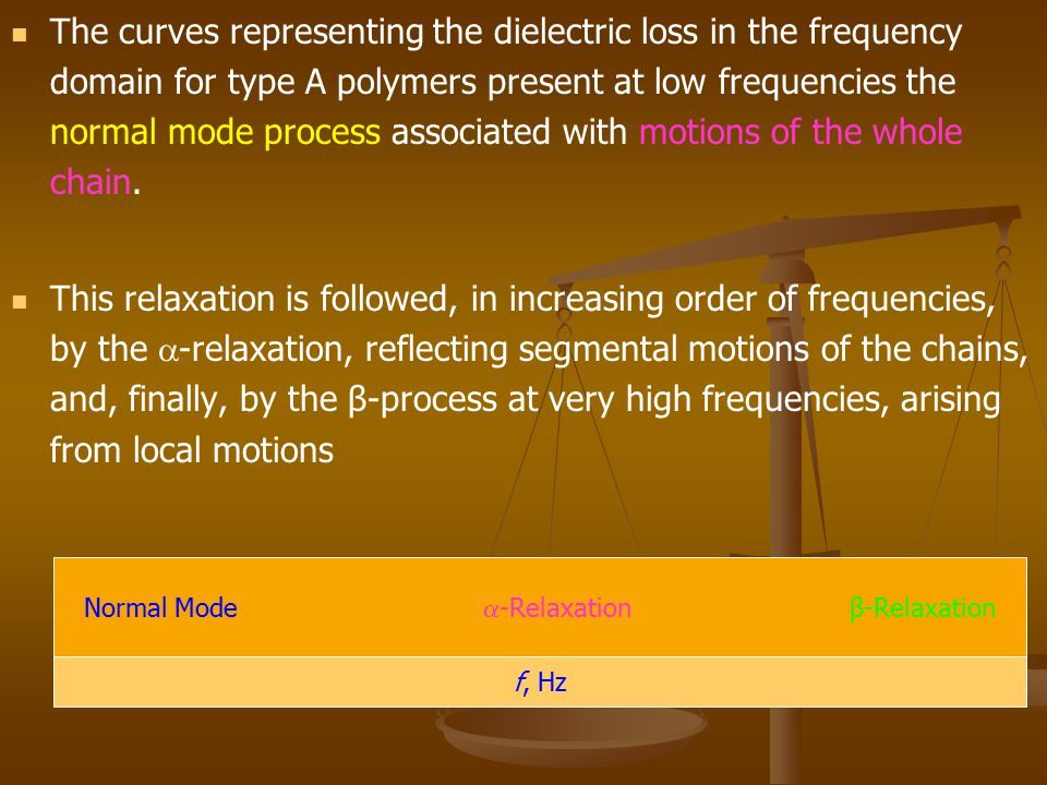 Normal Mode -Relaxation β-Relaxation