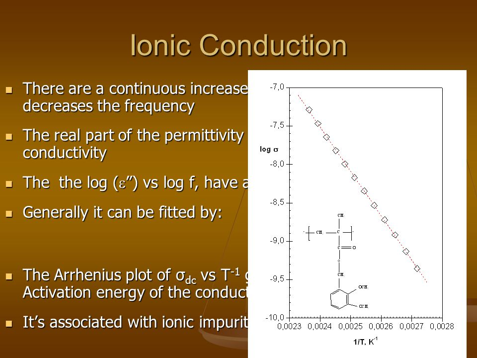 Ionic Conduction There are a continuous increases of the loss factor when decreases the frequency.