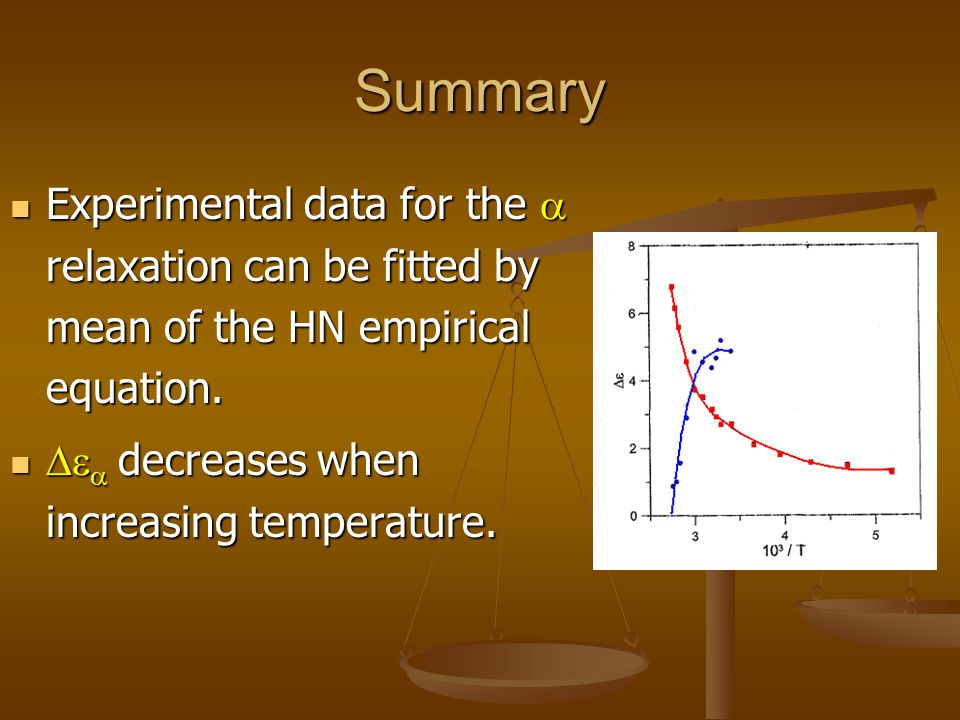 Summary Experimental data for the  relaxation can be fitted by mean of the HN empirical equation.