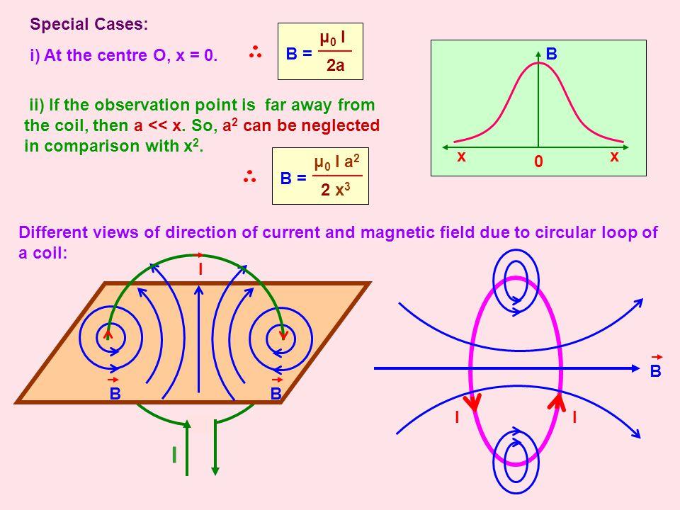 I Special Cases: i) At the centre O, x = 0. B = μ0 I 2a B