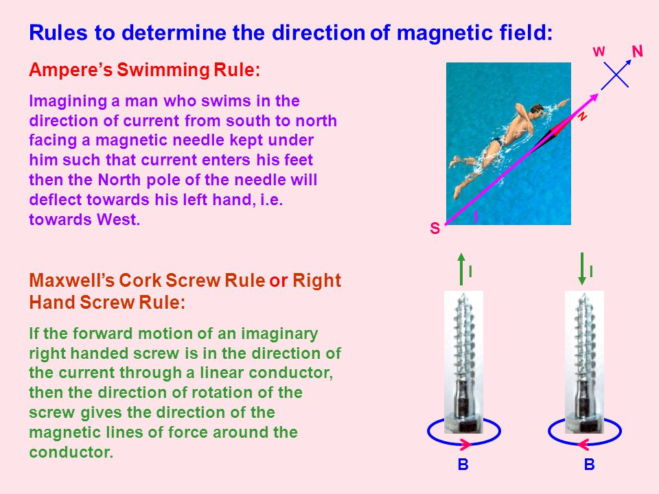 Rules to determine the direction of magnetic field: