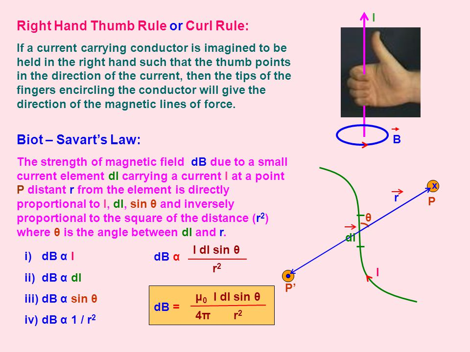 Right Hand Thumb Rule or Curl Rule: