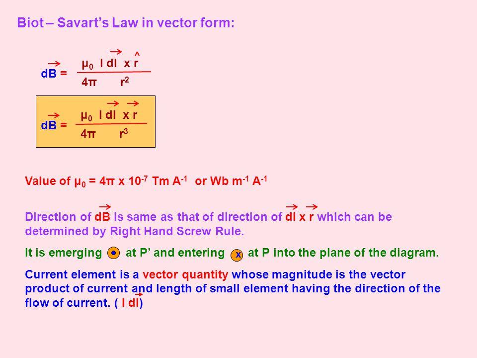 Biot – Savart's Law in vector form: