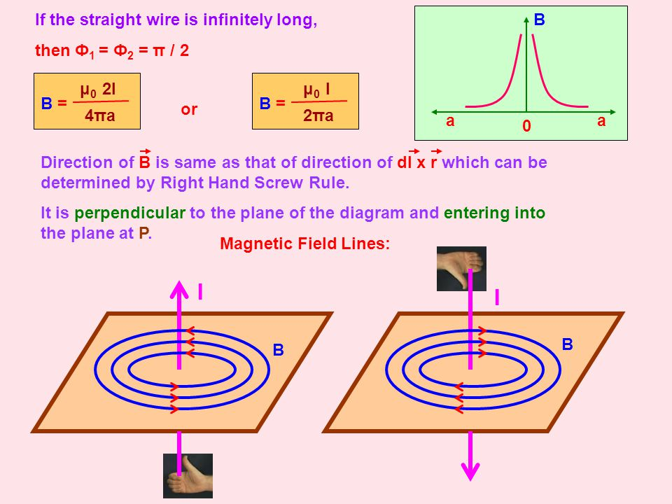 I I If the straight wire is infinitely long, then Ф1 = Ф2 = π / 2 B