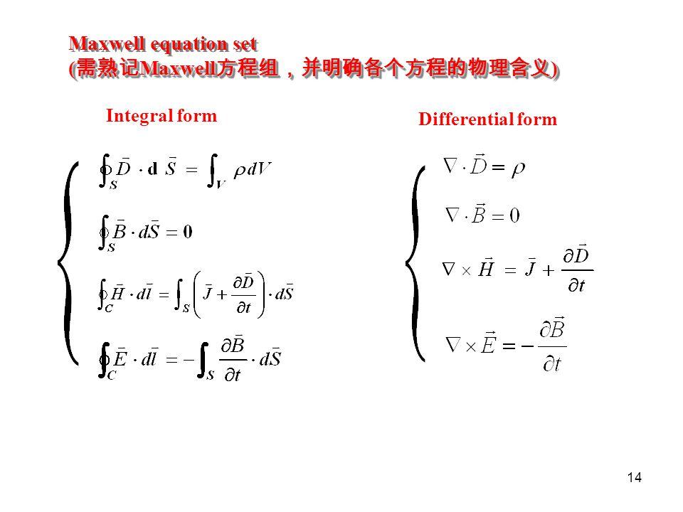 (需熟记Maxwell方程组,并明确各个方程的物理含义)