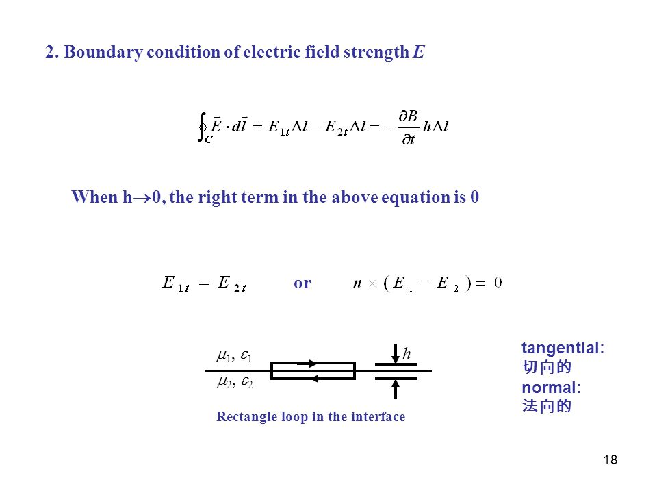 2. Boundary condition of electric field strength E