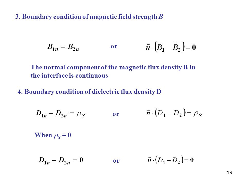 3. Boundary condition of magnetic field strength B