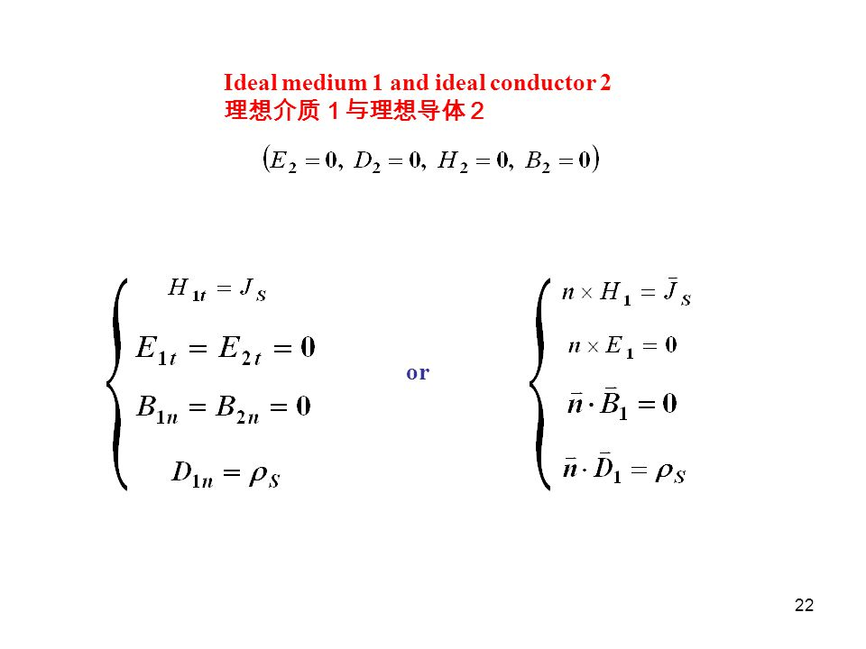 Ideal medium 1 and ideal conductor 2