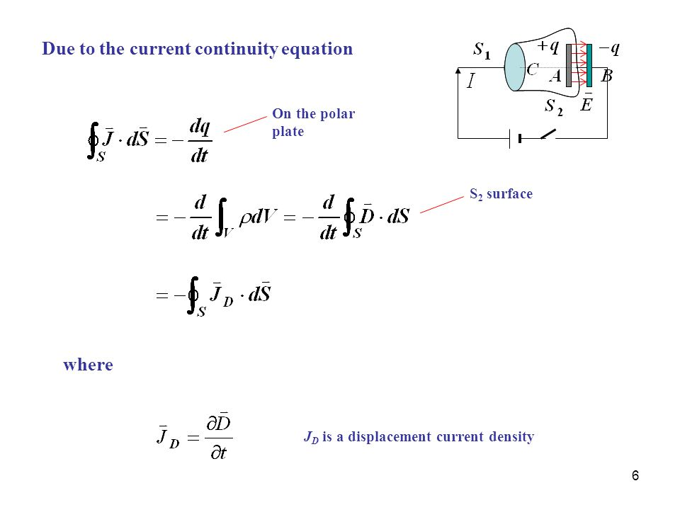 Due to the current continuity equation