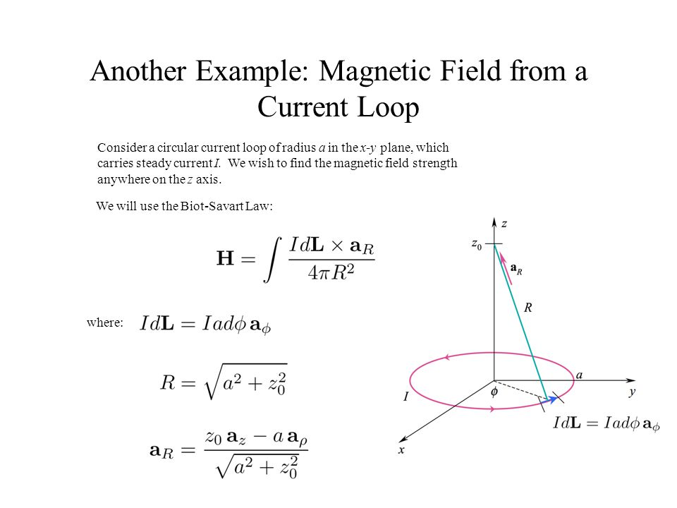 Another Example: Magnetic Field from a Current Loop