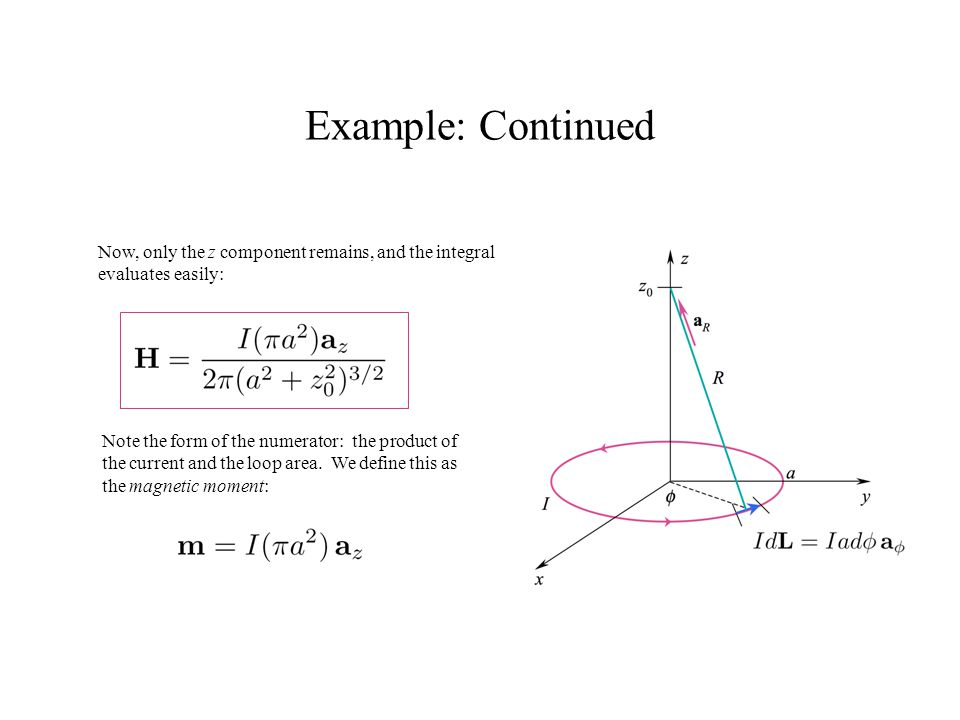 Example: Continued Now, only the z component remains, and the integral