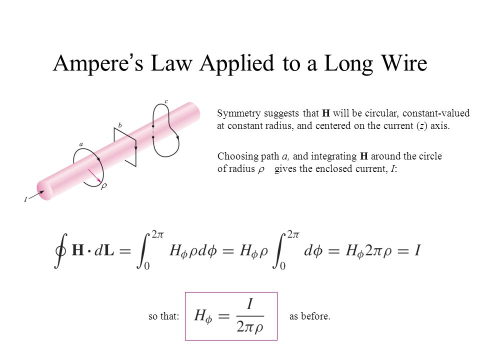 Ampere's Law Applied to a Long Wire