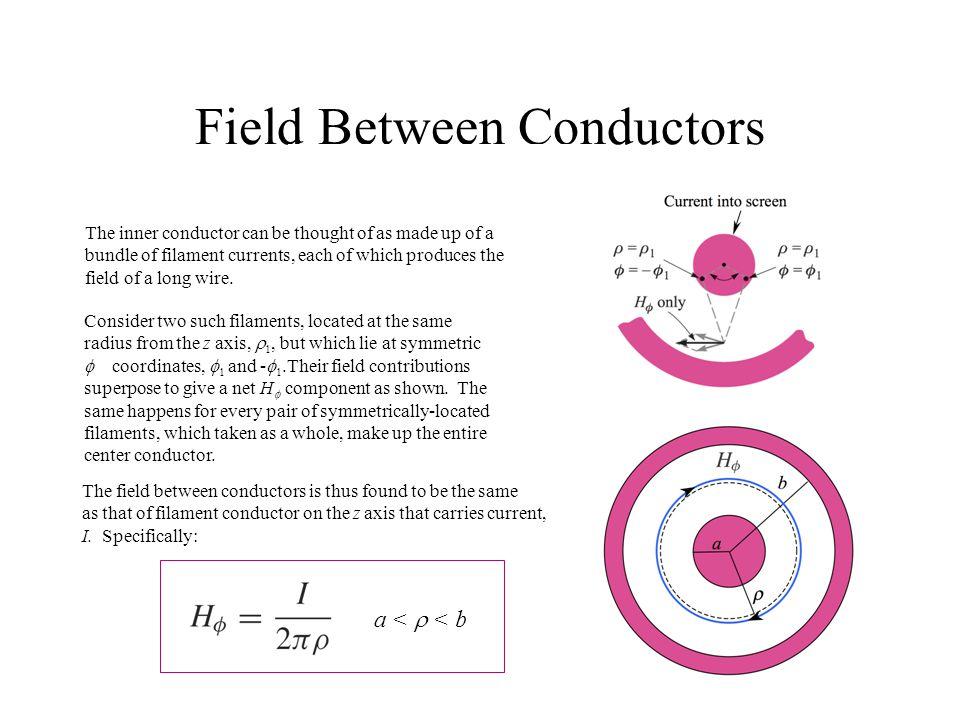 Field Between Conductors