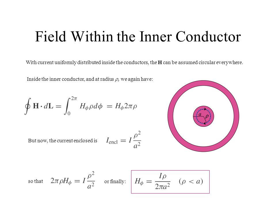 Field Within the Inner Conductor