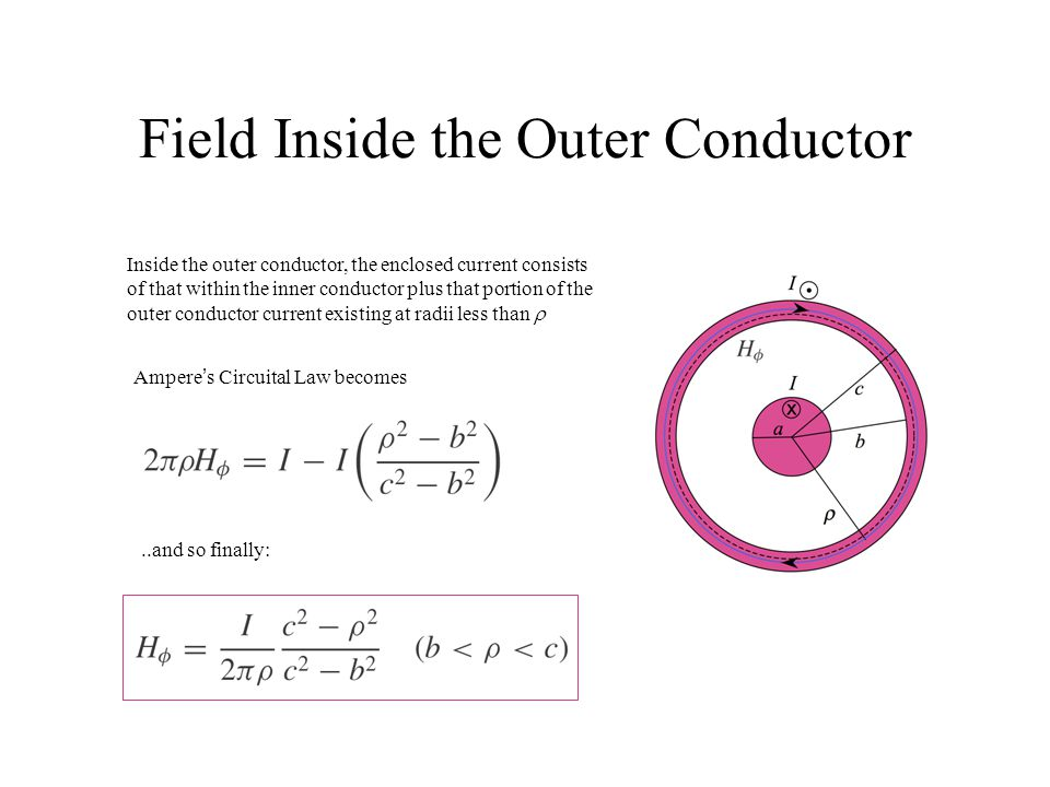 Field Inside the Outer Conductor