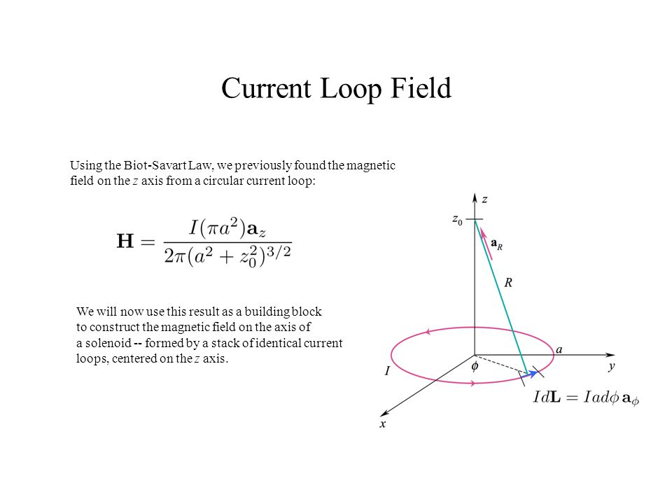 Current Loop Field Using the Biot-Savart Law, we previously found the magnetic. field on the z axis from a circular current loop: