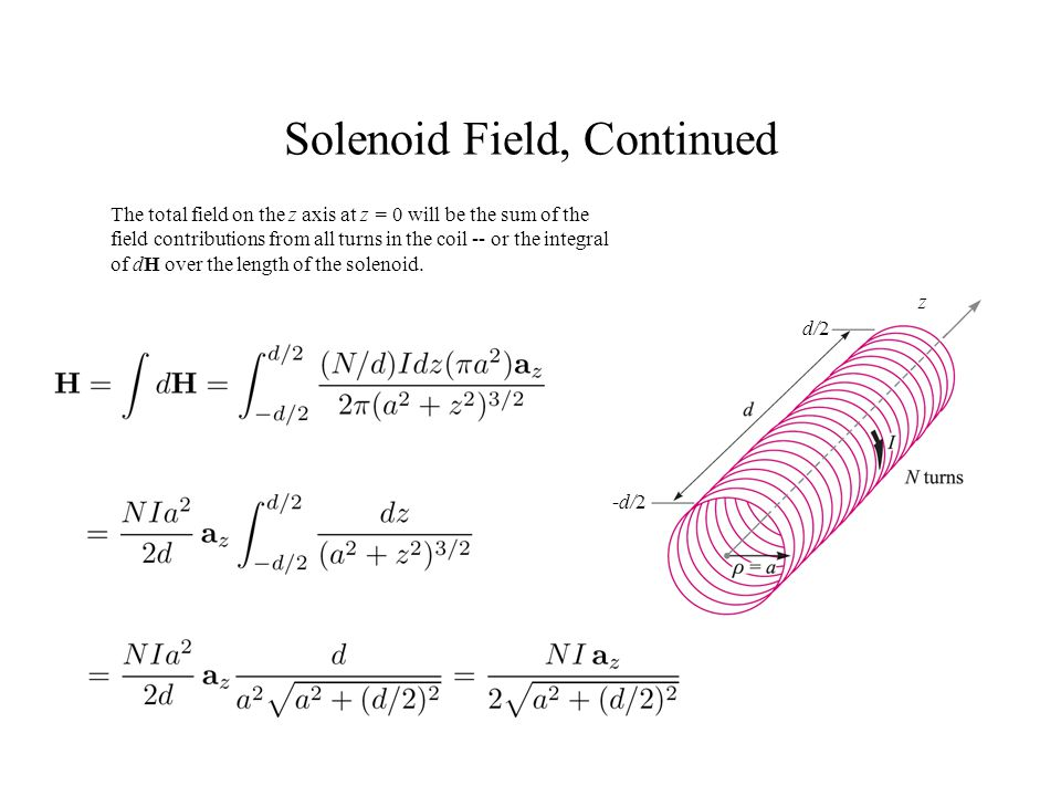 Solenoid Field, Continued