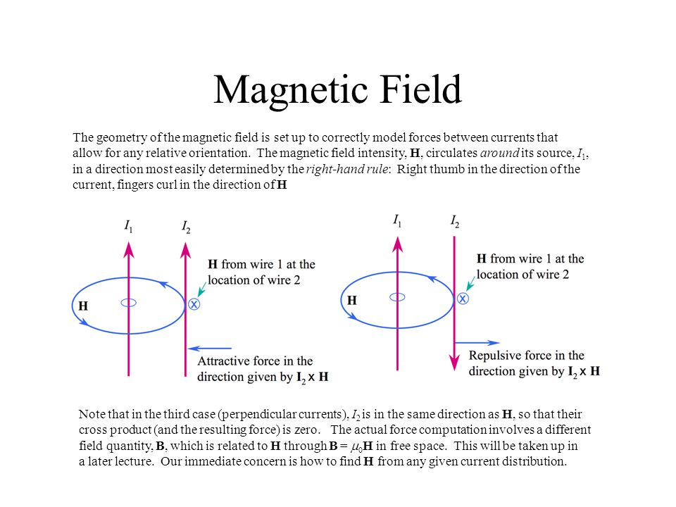 Magnetic Field The geometry of the magnetic field is set up to correctly model forces between currents that.
