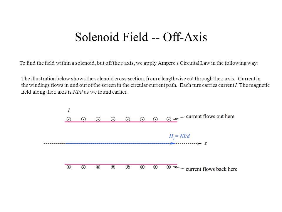 Solenoid Field -- Off-Axis