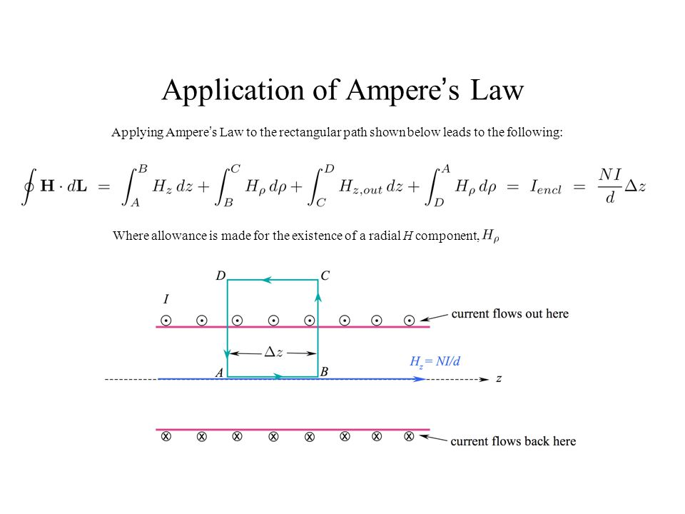 Application of Ampere's Law