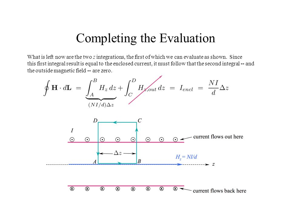 Completing the Evaluation