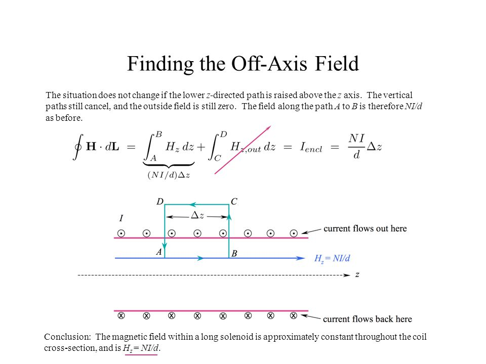 Finding the Off-Axis Field