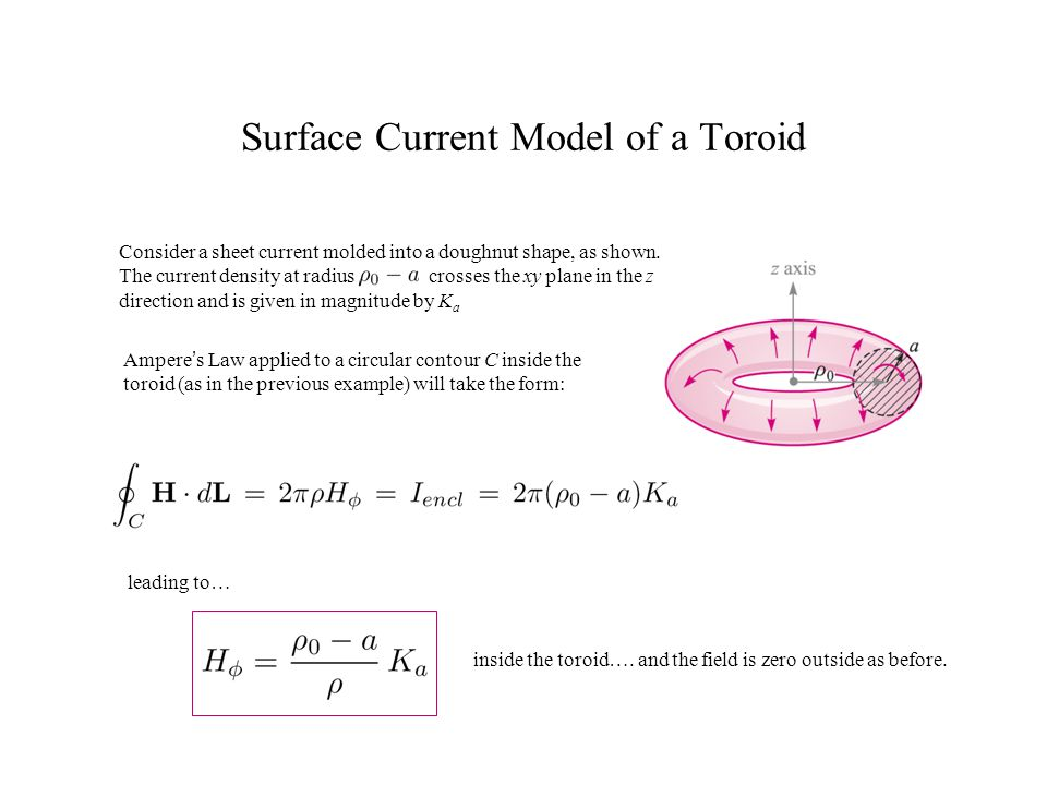 Surface Current Model of a Toroid