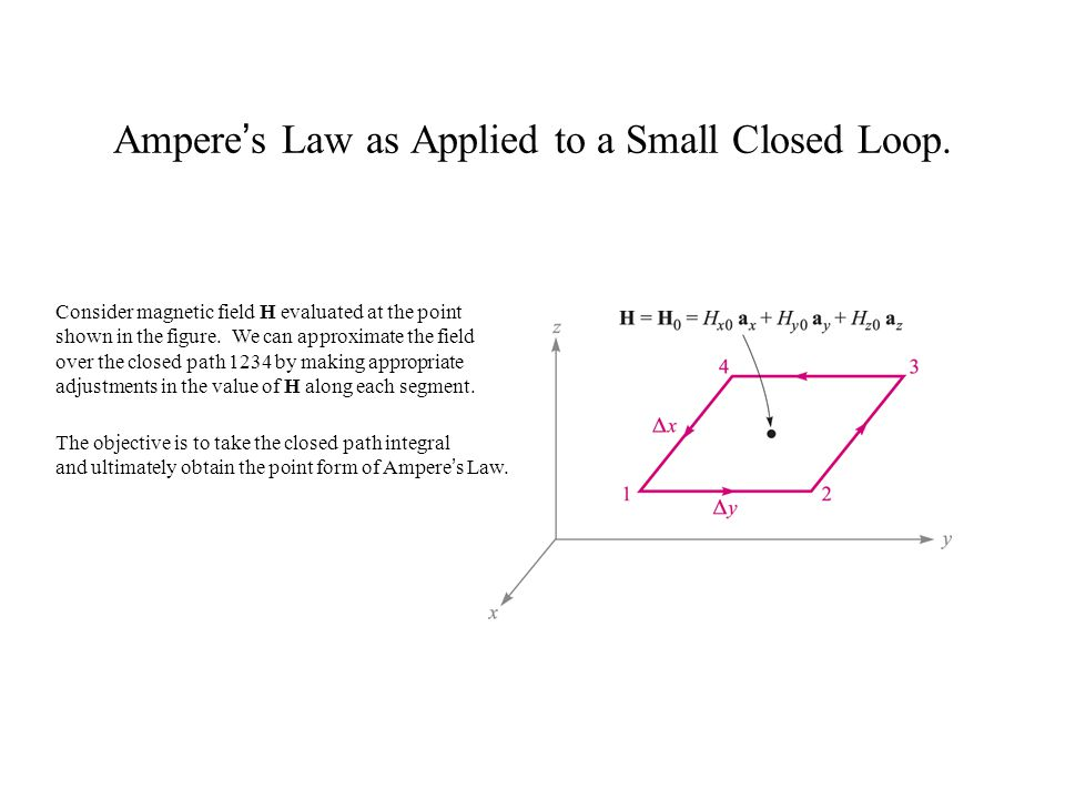 Ampere's Law as Applied to a Small Closed Loop.