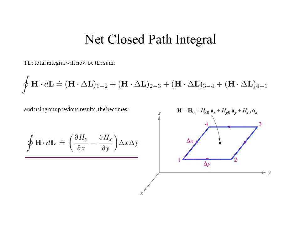 Net Closed Path Integral