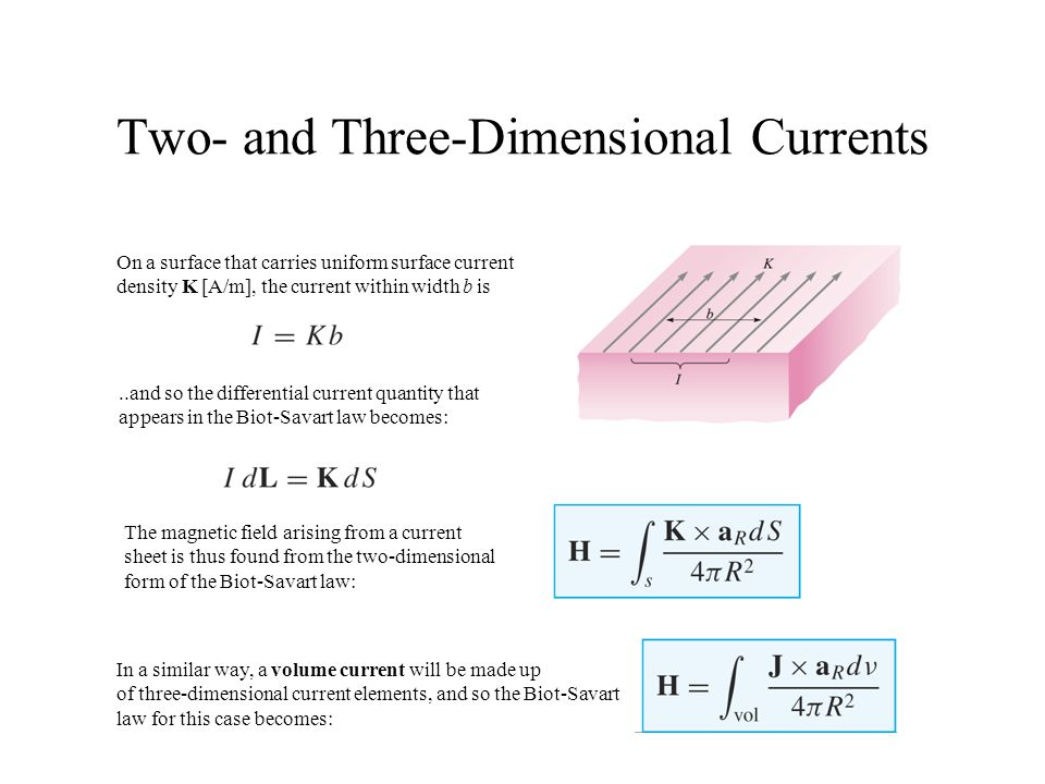 Two- and Three-Dimensional Currents