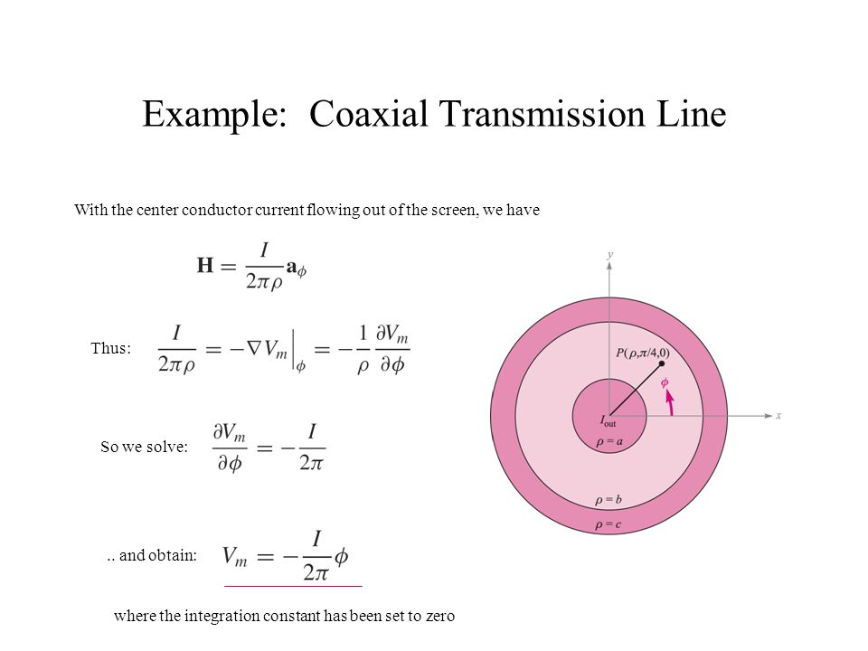 Example: Coaxial Transmission Line