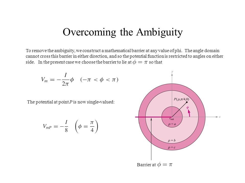Overcoming the Ambiguity