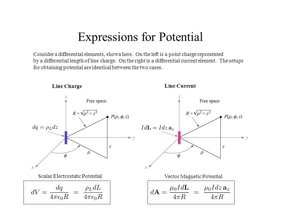 Expressions for Potential