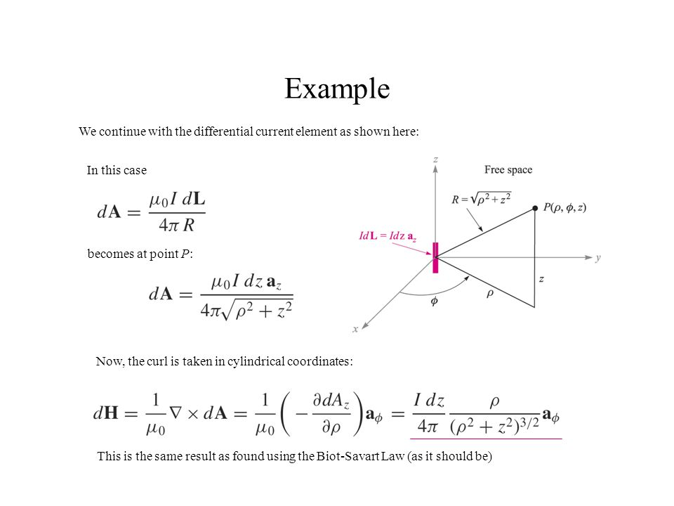 Example We continue with the differential current element as shown here: In this case. becomes at point P: