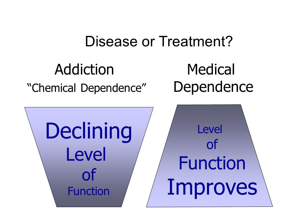 Declining Improves Level Function of Disease or Treatment