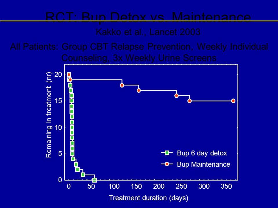 RCT: Bup Detox vs. Maintenance Kakko et al., Lancet 2003