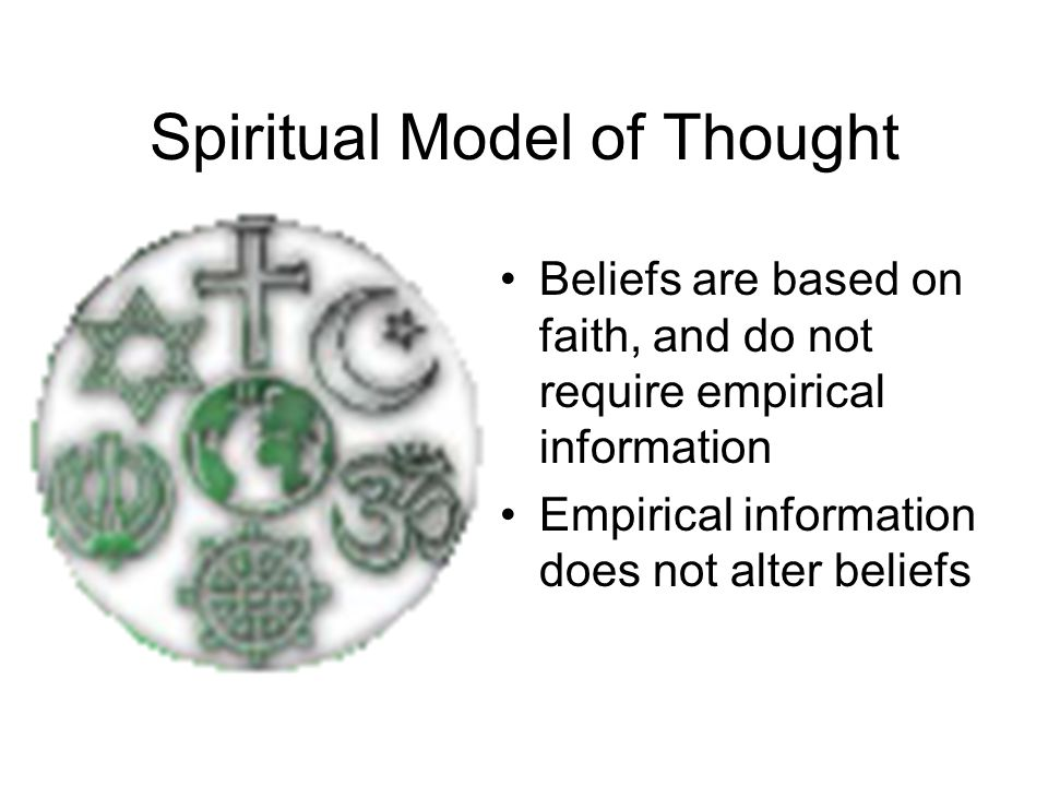 Spiritual Model of Thought