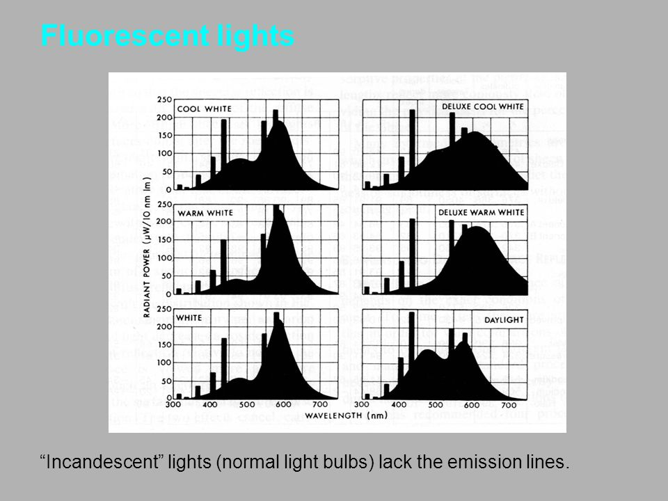 Fluorescent lights Incandescent lights (normal light bulbs) lack the emission lines.
