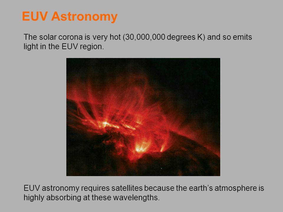 EUV Astronomy The solar corona is very hot (30,000,000 degrees K) and so emits light in the EUV region.