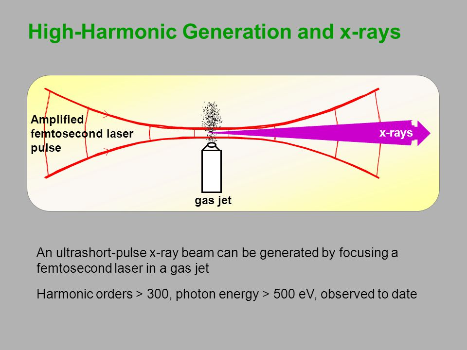 High-Harmonic Generation and x-rays