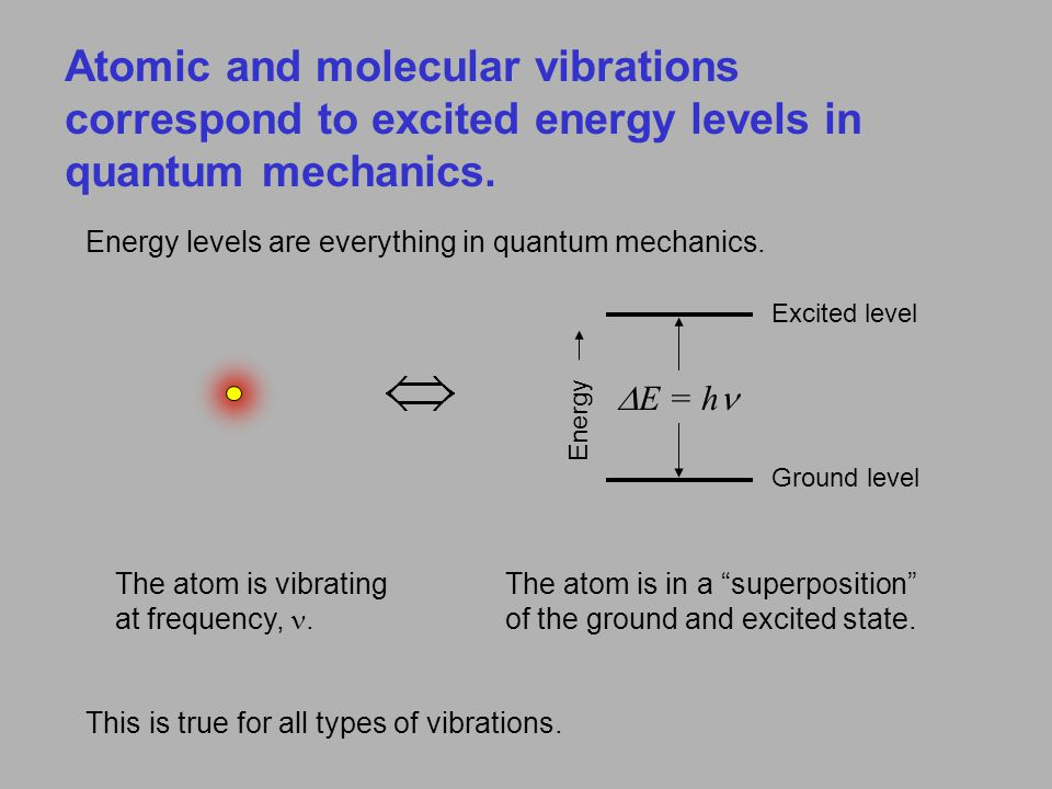 Atomic and molecular vibrations correspond to excited energy levels in quantum mechanics.