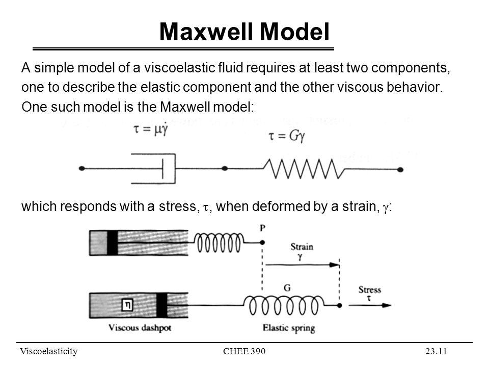 Maxwell Model
