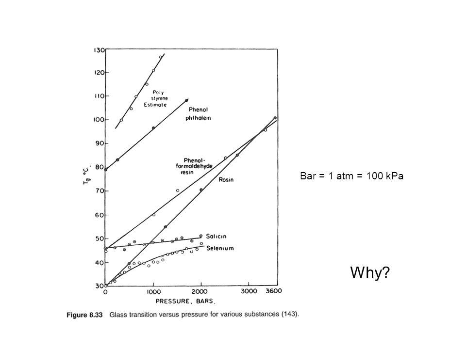 Bar = 1 atm = 100 kPa Why
