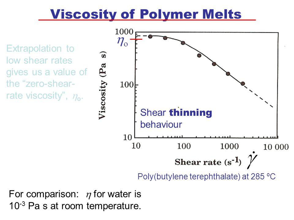 Viscosity of Polymer Melts