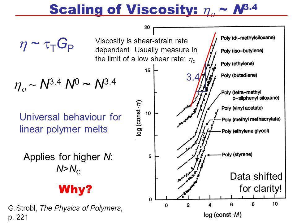 h ~ tTGP Scaling of Viscosity: ho ~ N3.4 ho ~ N3.4 N0 ~ N3.4 Why 3.4