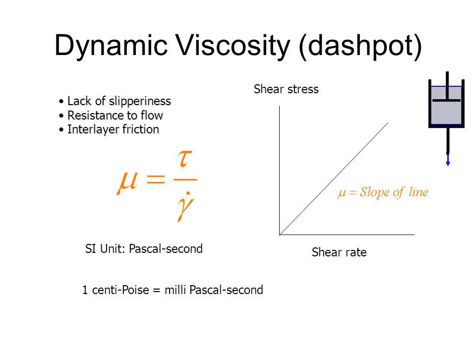 Dynamic Viscosity (dashpot)